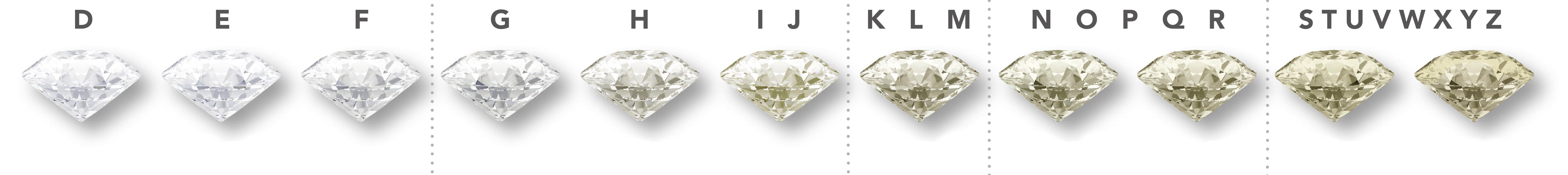 Gioielli con diamanti Bergamo, Gioielli con diamanti